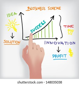 Business marketing strategy and success concept, hand showing the business graph, vector illustration