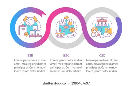 Business marketing vector infographic template. Business presentation design elements. B2B, B2C, C2C. Data visualization, three steps and options. Process timeline chart. Workflow layout, linear icons