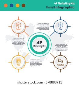 business minimal 3d infographic template, 4P marketing mix infographic layout, vector design element with icons