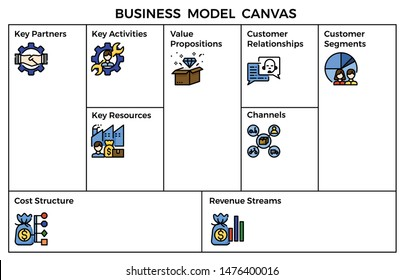 Business model canvas template with colorful info-graphic icon for presentation.