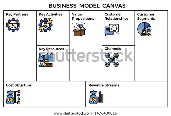 Business Model Canvas Template Colorful Infographic Stock Vector Royalty Free 1476400016