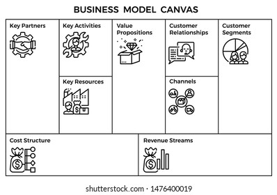 Business model canvas template with info-graphic outline icon for presentation.