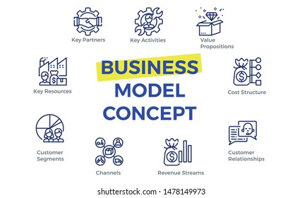 Business model concept with icons for presentation.
