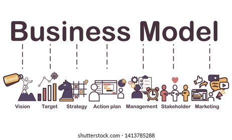 Business model icon, vision, target, strategy, action plan, management, stakeholder and marketing. Business Model banner web icon for infographic.