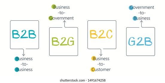 Business models. Infographic design template. Vector illustration.