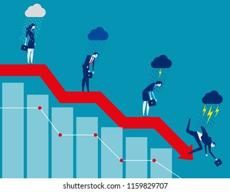 Business on falling down chart. Concept business vector illustration, Fail, Risk, Problem.
