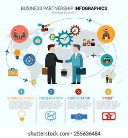 Business partnership infographics with idea presentation cooperation profit symbols and world map vector illustration