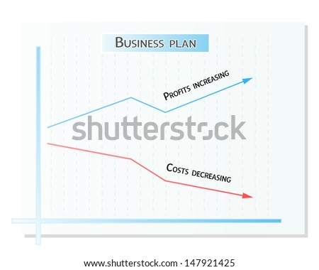 Business Plan Chart Line Profits Costs Stock Vector Royalty Free