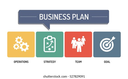 BUSINESS PLAN - ICON SET