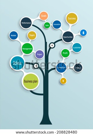 Business Plan Tree Operations Financial Planning Stock Vektorgrafik
