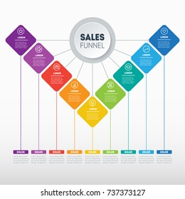 Business presentation concept with 9 options. Vector infographic of technology or education process with 9 steps. Template of a sales pipeline, purchase funnel, sales funnel, info chart or diagram.