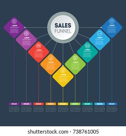 Business presentation concept with 9 options. Template of a sales pipeline, purchase funnel, sales funnel, info chart or diagram. Vector infographic of technology or education process with 9 steps.
