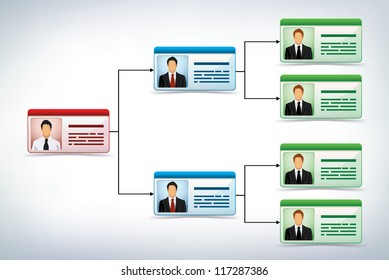 Business presentation tree template and flow chart showing the management hierarchy and level of responsibility with three tiers with pictogram text boxes