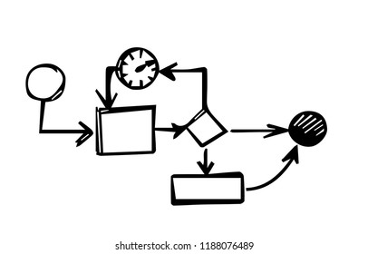 Business process concept. abstract block diagram of BPM BPMN. Vector illustration.