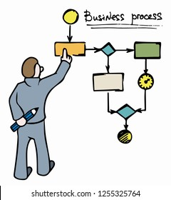 Business process concept. The human figure of a business analyst examines the scheme, the business process model. Clipart, vector illustration.