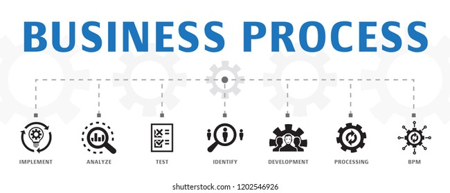 Business process concept template. Horizontal banner. Contains such icons as implement, analyze, development, Processing