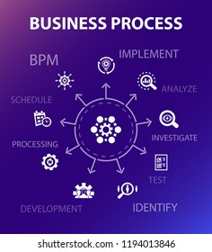 Business process concept template. Modern design style. Contains such icons as implement, analyze, development, Processing