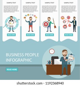 Business process infographics. Brainstorm, big idea, consulting, partnership, contract. Flat style