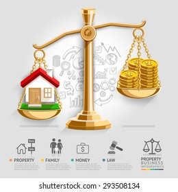 Business Property Concept. Vector illustration. Can be used for workflow layout, banner, diagram, number options, step up options, web design, timeline, infographic template.