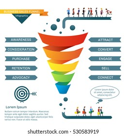 Business sales funnel vector infographics. Strategy business marketing, illustration of colored business funnel