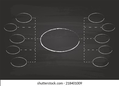 Business Solutions Flow Chart Circles Hand Drawn On Blackboard