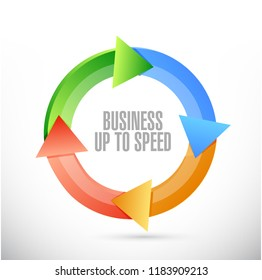 Business up to speed 360 color cycle concept isolated over a white background