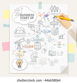 Business start up planning conceptual doodles icons style. Businessman hand holding a pencil and writing. Vector illustration.