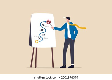 Business strategy planning, marketing tactic to achieve target, project blocker and solution to win and success concept, smart businessman presenting business winning strategy on whiteboard.