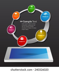 Business technology cycle text box template style. template for website computer graphic and internet.