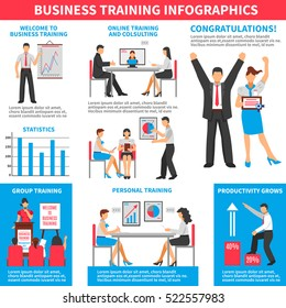 Business training infographics with different methods of employee learning and personnel development in flat style vector illustration