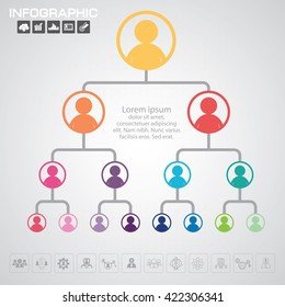 Business tree hierarchy strucure
