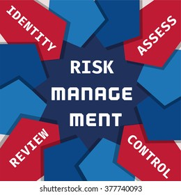 Business Typography Concept Risk Management Identity, Assess, Control, Review.  Geometrical materials, bright color. Template for business webinar poster, web layout/cover design. Vector illustration