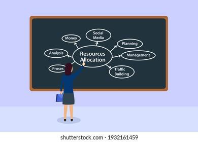 Unternehmensvektorkonzept: Junge Unternehmerin, die eine Ressourcenzuweisung auf der Tafel schreibt