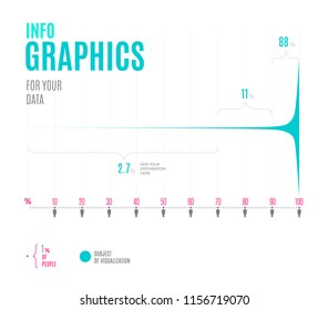 Business vector slide design with coordinate system and color graph. Editable template for financial reports, scientific presentation or statistic analysis.