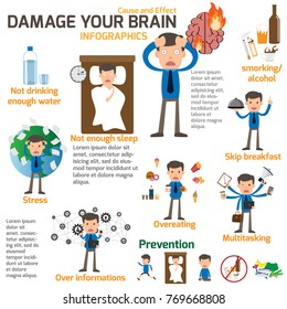businessman has damage brain infographics. Cartoon character symptoms and prevention of damage brain vector illustration.