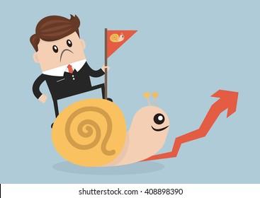 Businessman riding Snail slowly walk on arrow growth