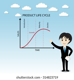 Businessman with stage of product life cycle chart, business concept