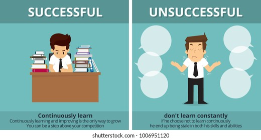 Businessman successful and Businessman unsuccessful. Cartoon of business, employee successful and unsuccessful is the concept of the man characters business,background, infographic.Vector illustration