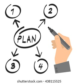 Businessman's hand with a marker drawings a business plan. Flat concept illustration of hand, black pen, a business plan scheme. Isolated vector infographic element for web, presentation, brochures.