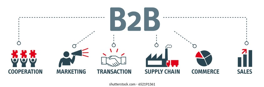business-to-business. Banner with keywords and icons