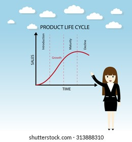 Businesswoman with stage of product life cycle chart, business concept
