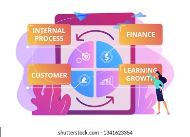 Businesswoman standing at balanced scorecard reflecting performance. Balanced scorecard, performance measurement, enterprise strategic goals concept. Bright vibrant violet vector isolated illustration
