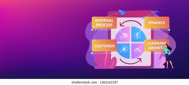 Businesswoman standing at balanced scorecard reflecting performance. Balanced scorecard, performance measurement, enterprise strategic goals concept. Header or footer banner template with copy space.