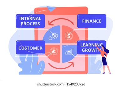 Businesswoman standing at balanced scorecard reflecting performance. Balanced scorecard, performance measurement, enterprise strategic goals concept. Pink coral blue vector isolated illustration