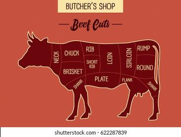 Beef Tips Images, Stock Photos & Vectors | Shutterstock