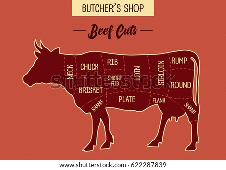 butcher shops beef cut illustration 450w 622287839 butcher shops beef cut illustration chart stock vector (royalty free