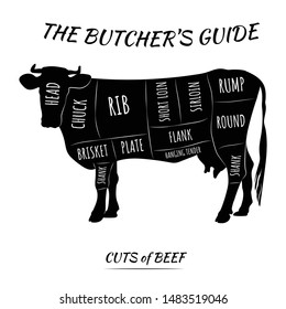 Butcher's guide set. Cuts of cow meat. Isolated on white background, eps 10