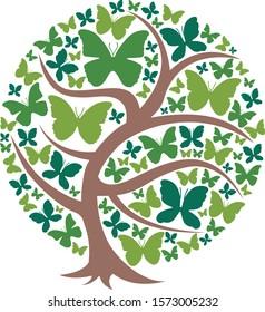 Butterfly Pattern in Tree of Globe