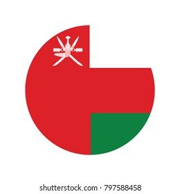 button Flag of Oman, Abstract illustration: button with flag from Oman country.