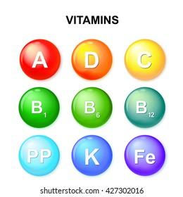button with vitamins. Ascorbic acid (vitamin C), Retinol (vitamin A), Cholecalciferol (vitamin D3), Tocopherols (vitamin E) and vitamins B complex